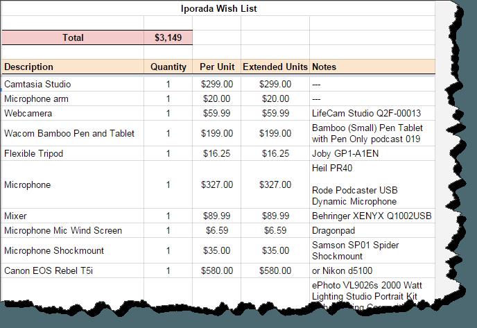 Iporada-Wish-List