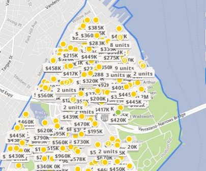 вартість будинків